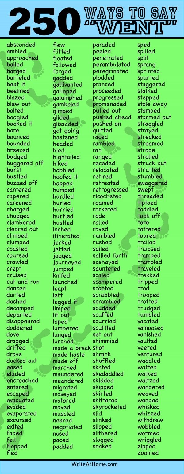 Better words to use than 'says' in an essay